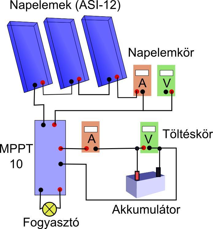 amorf szilícium napelem mérési elrendezése
